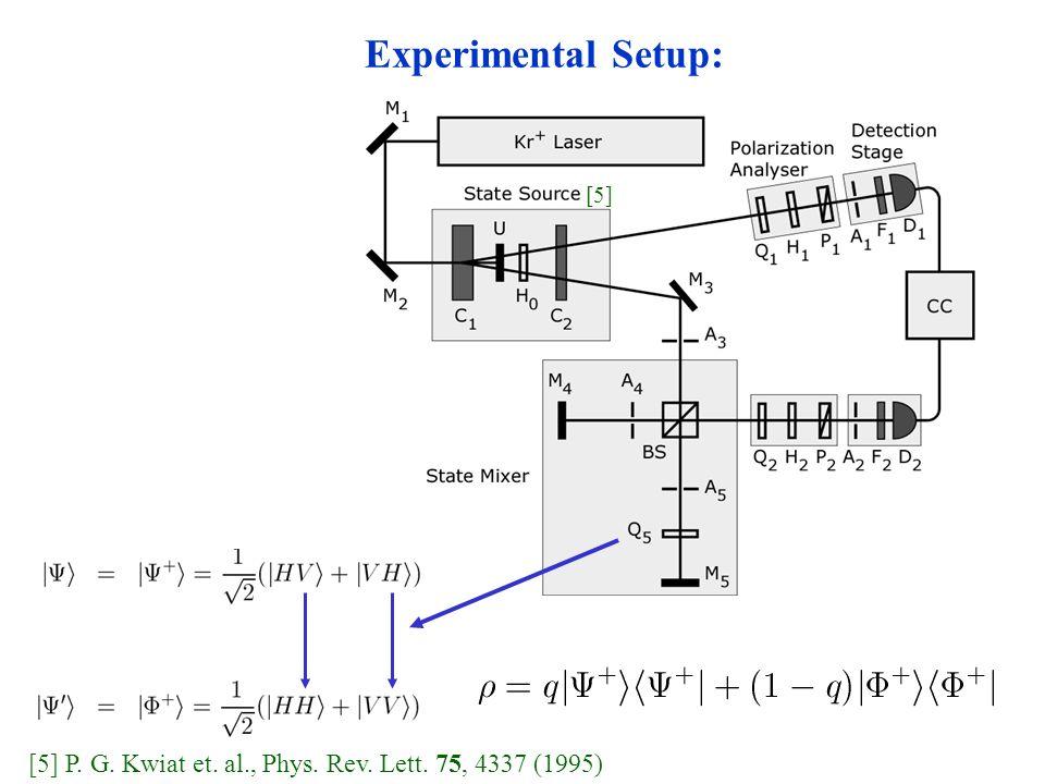 Experimental Setup: [5] [5] P. G. Kwiat et. al., Phys. Rev. Lett. 75, 4337 (1995)